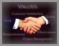 View Vastu Property Solution Group Details