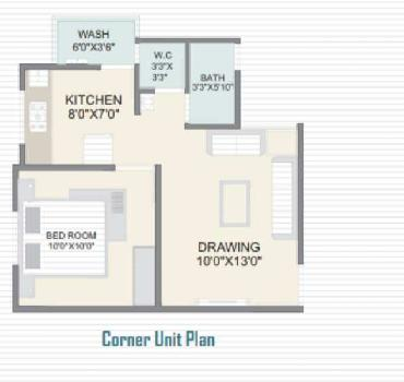 1 BHK 72 Sq. Yards Residential Apartment for Rent in Mandal, Ahmedabad