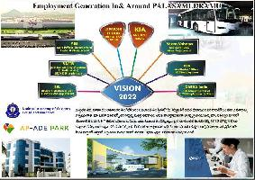3.03 Cent Commercial Land for Sale in Penukonda, Anantapur