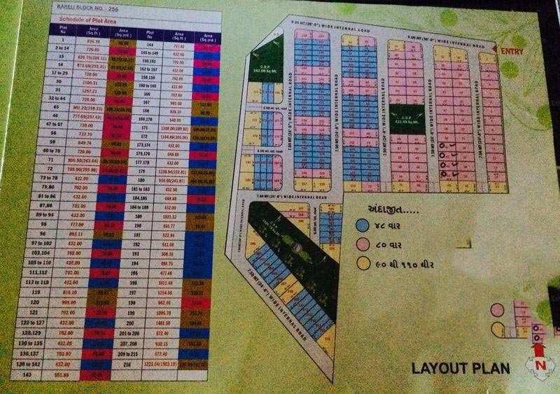 Residential Plot for Sale in Kim, Surat - 80 Sq. Yards